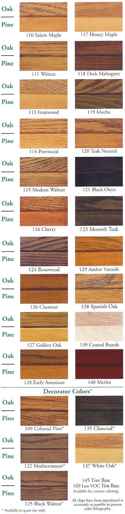 woodstainchips.jpg